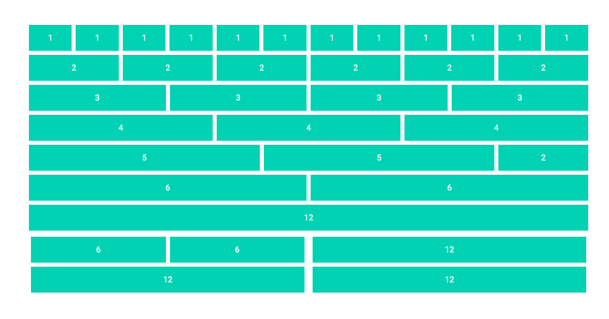 Simple Grid CSS
